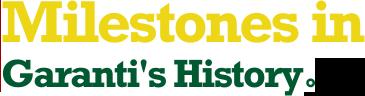 Milestones in Garanti's History